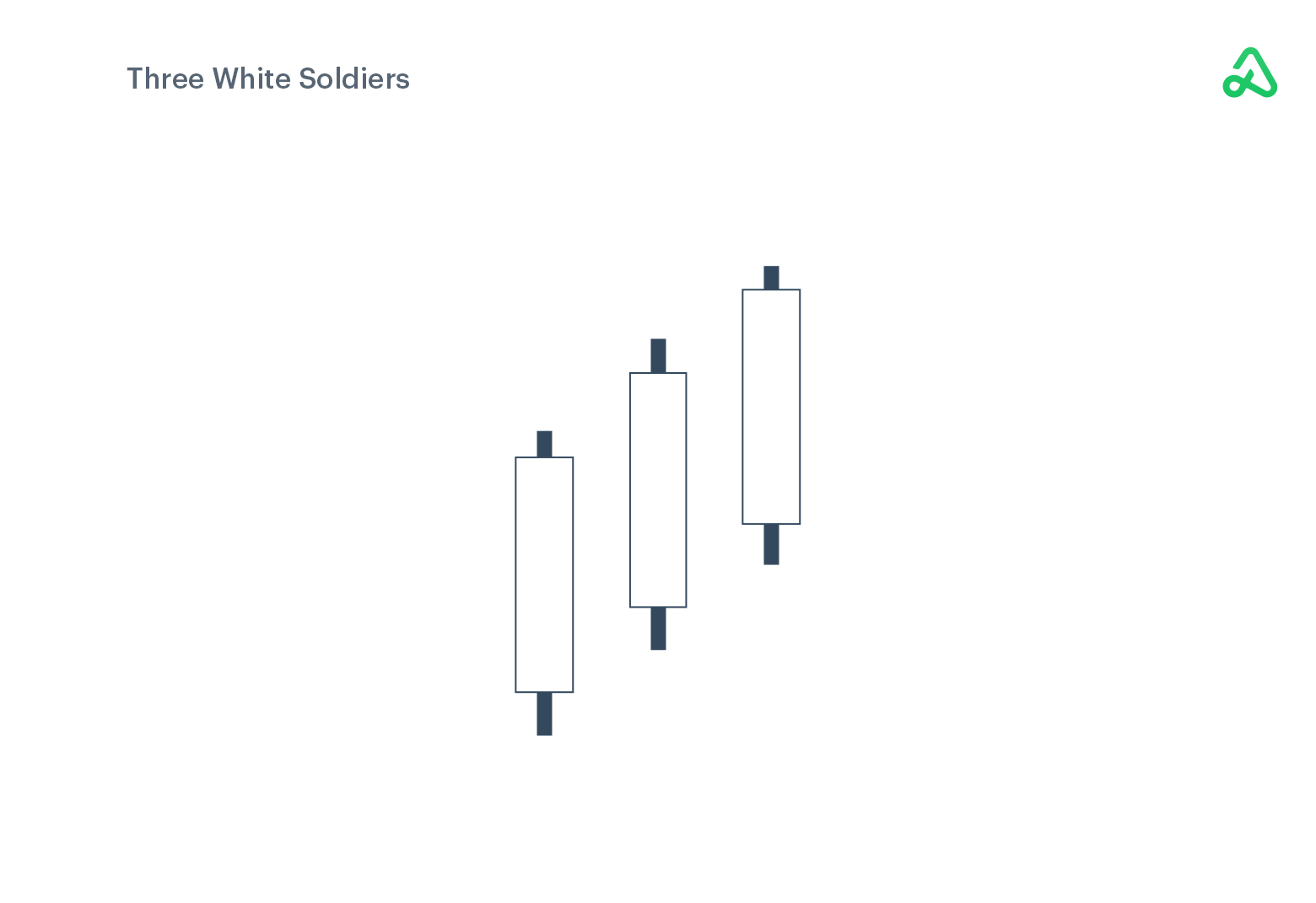 Three White Soldiers example image