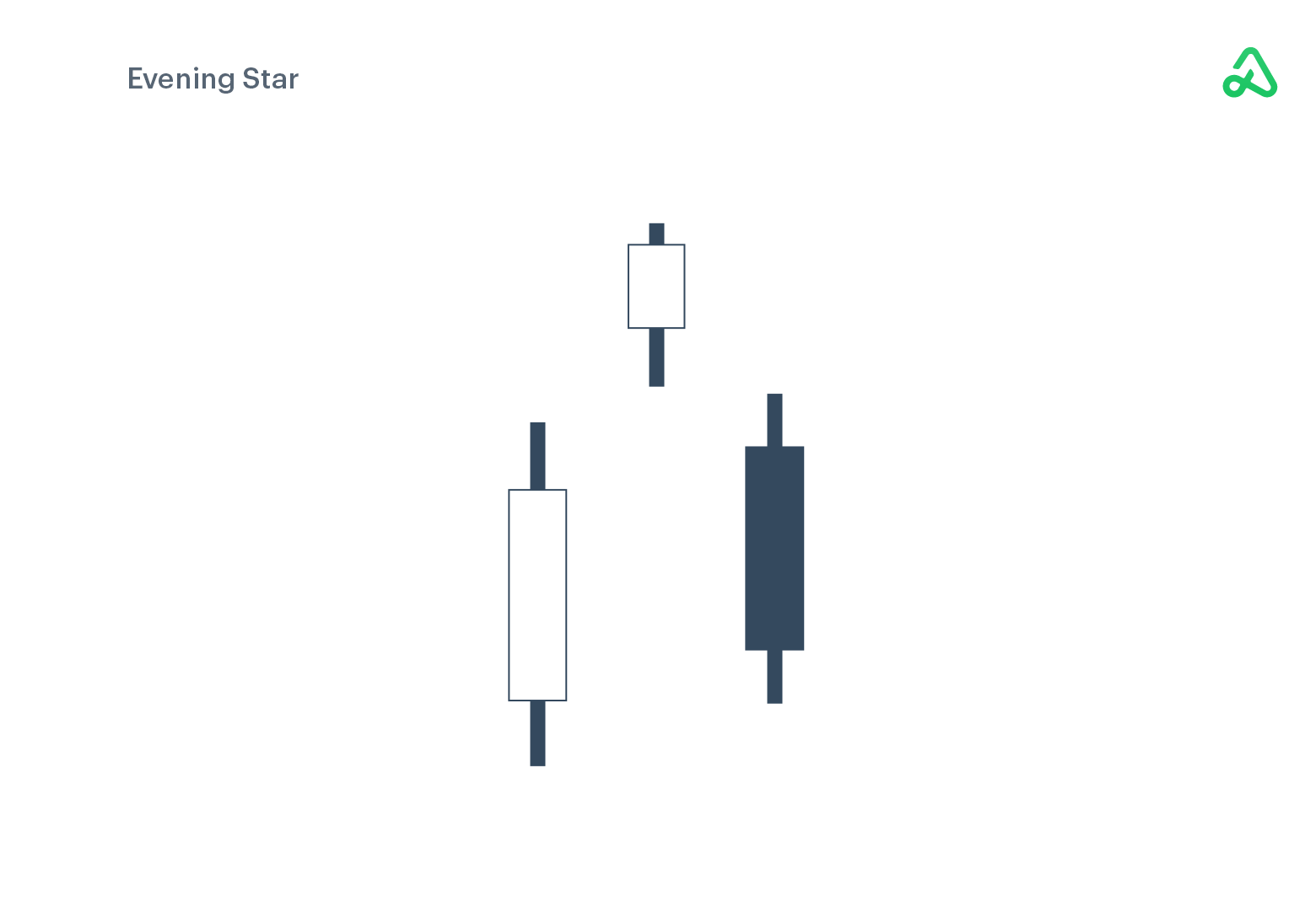 Evening Star example image