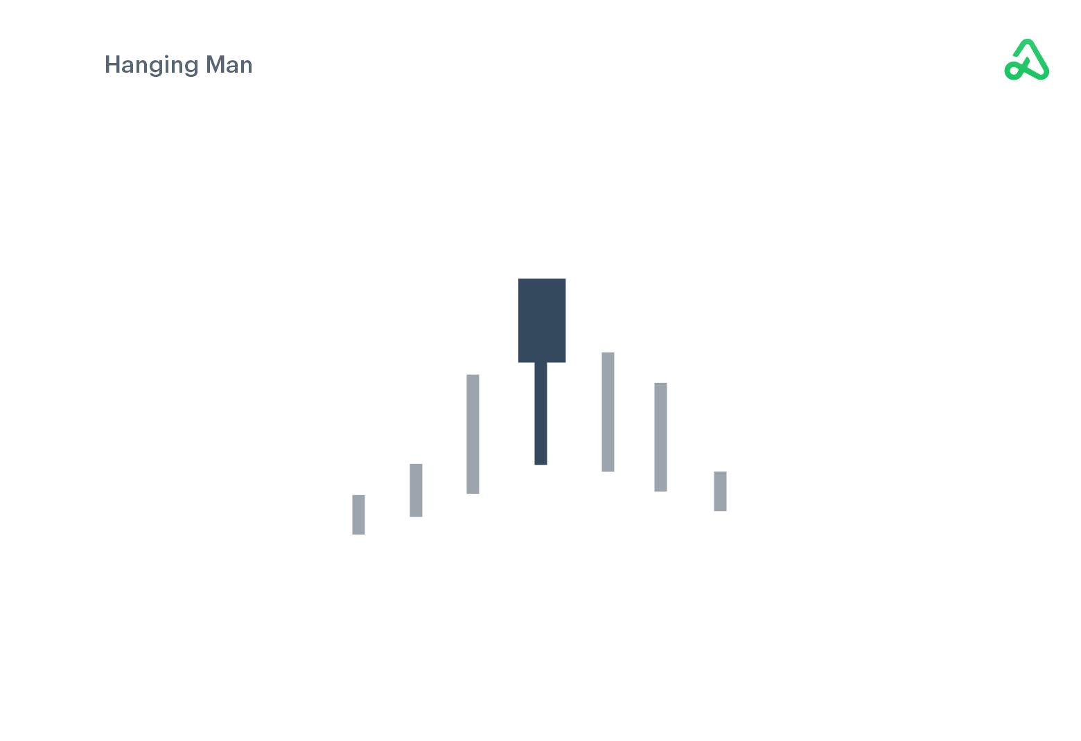 Hanging Man example image