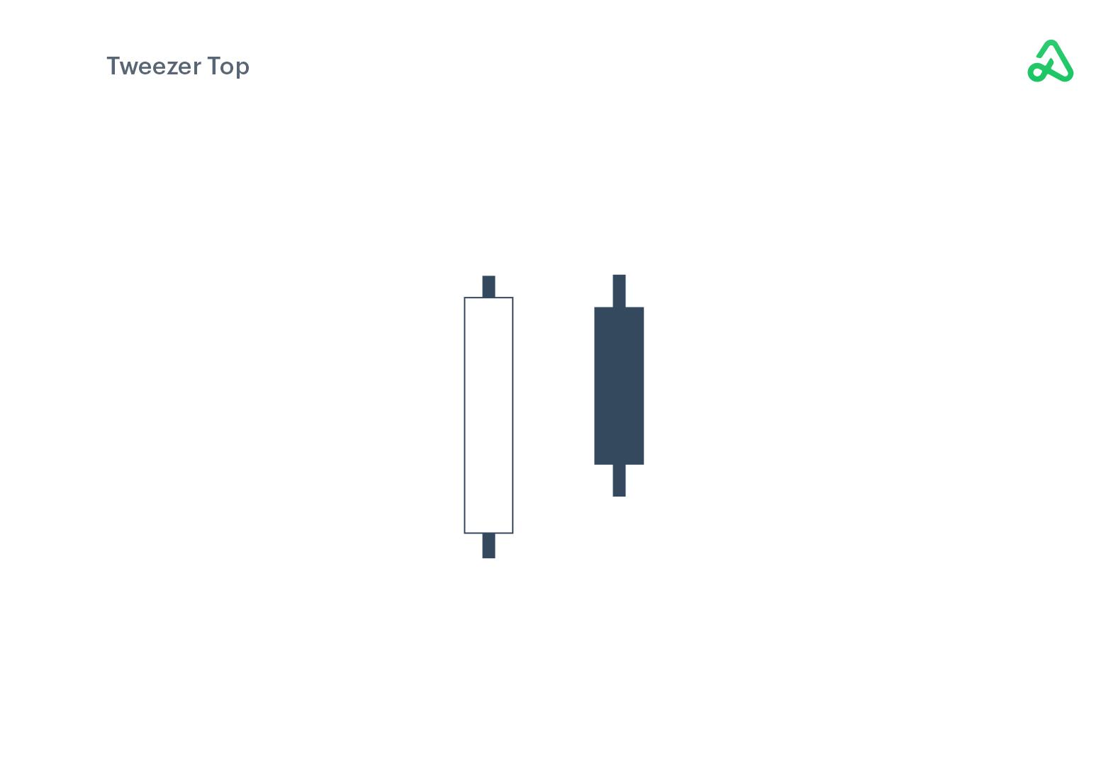 Tweezer Top example image