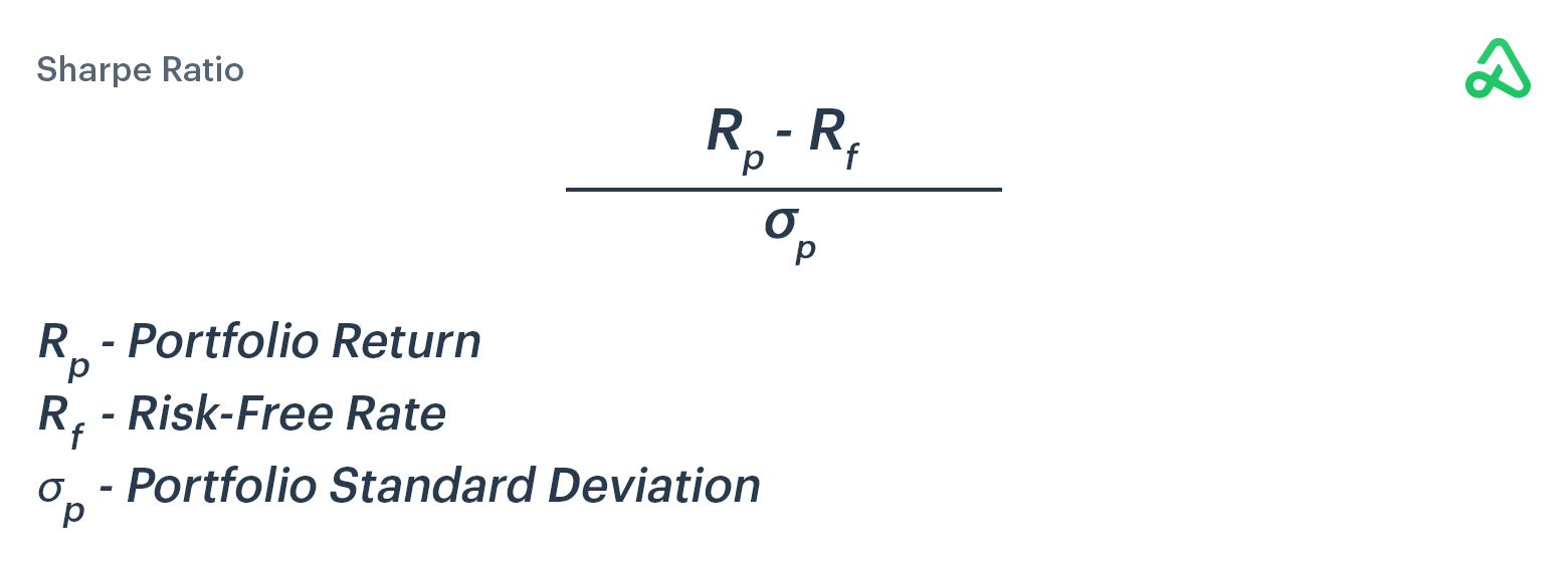 Sharpe ratio formula calculation