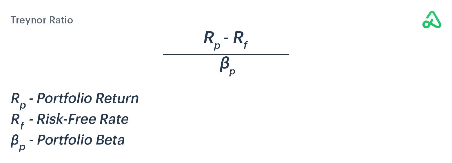 Treynor ratio formula calculation