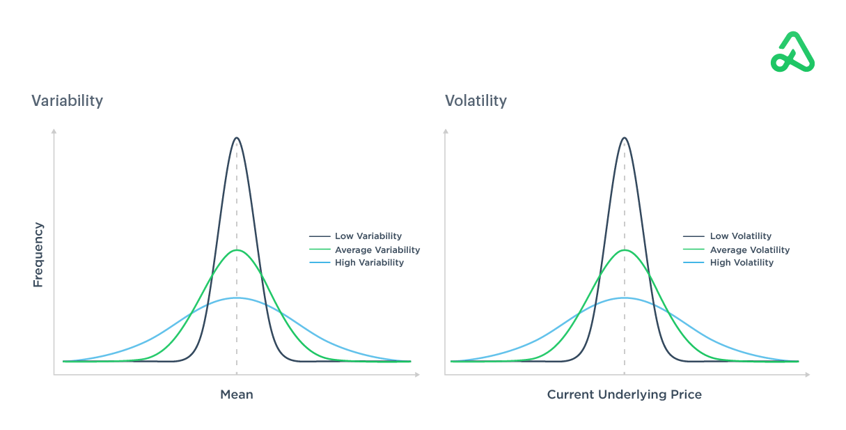 Variability and Volatility Combined Image
