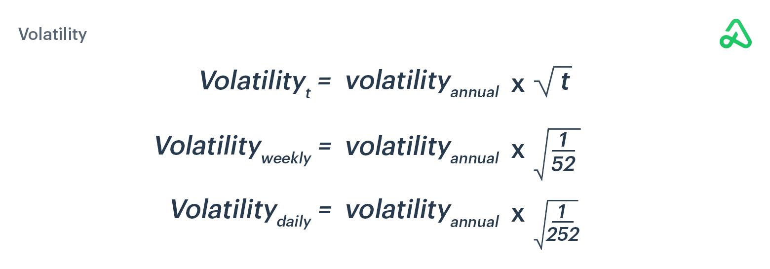 Volatility Calculations