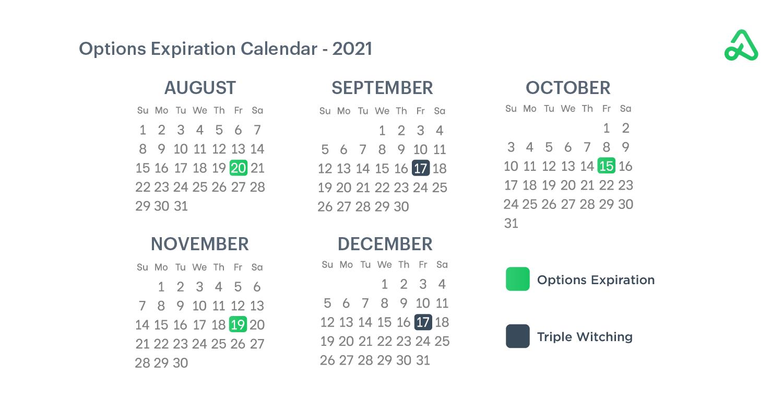 Options Expiration Calendar 2021 Dates