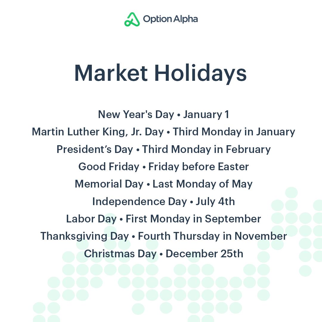 Market holidays