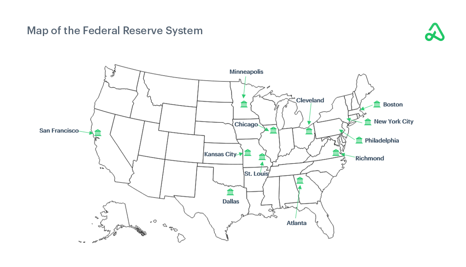 Map of the federal reserve system
