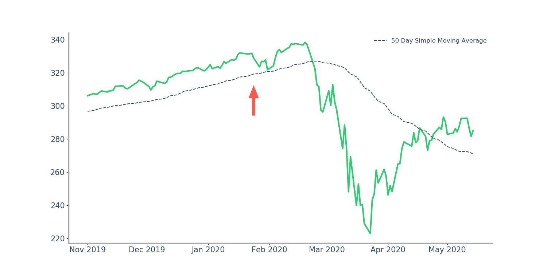 January 24, 2020 Price Highlight