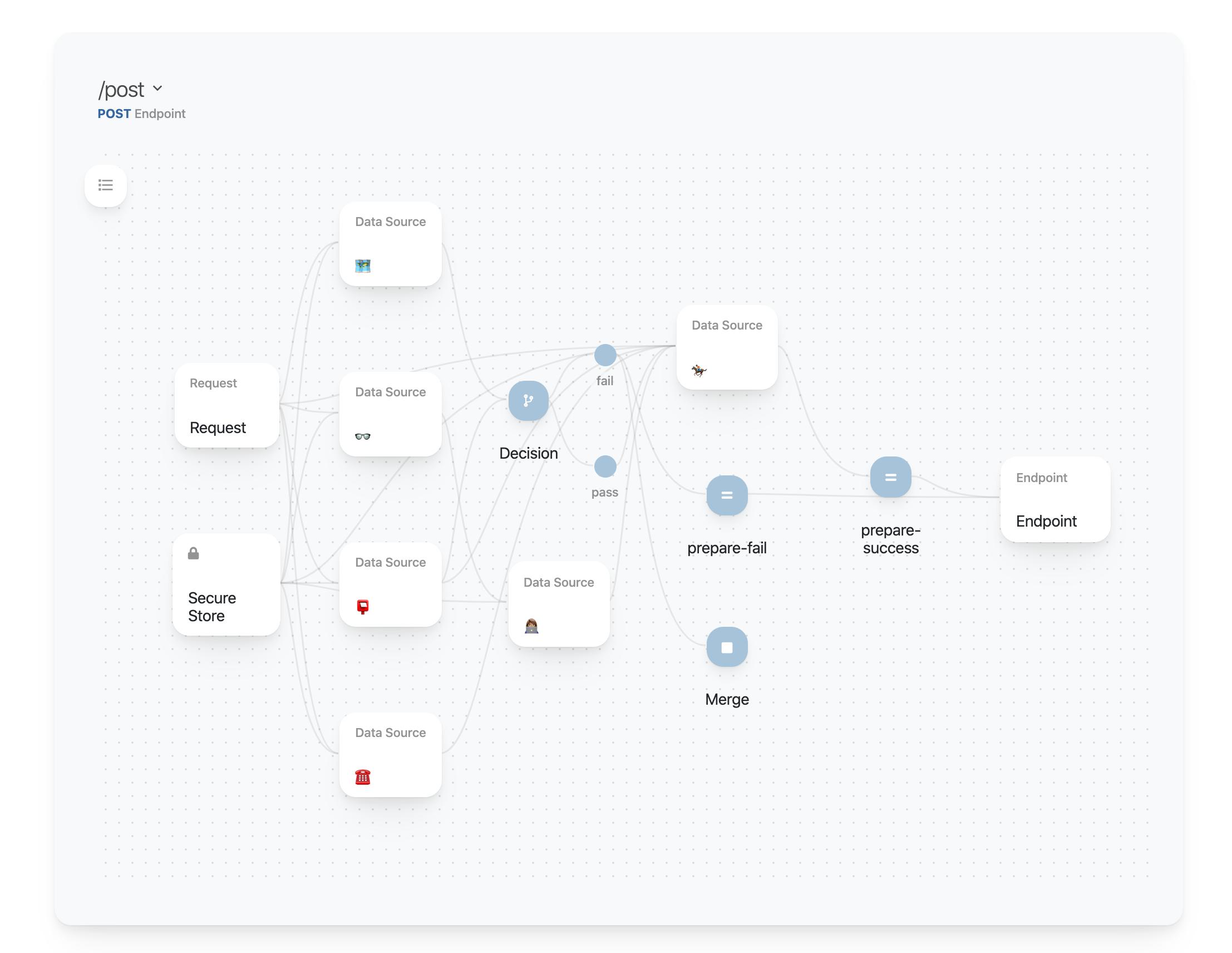 Xapix Platform Screenshot