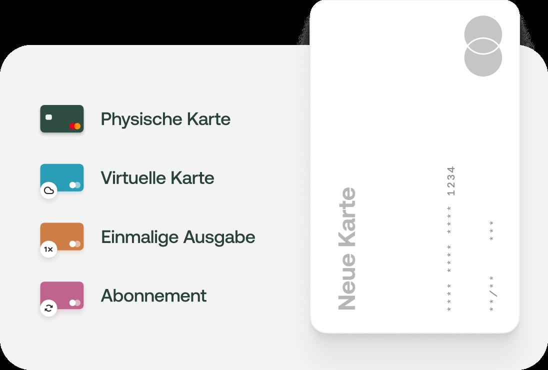 Virtuelle und physische Kreditkarten für einmalige und wiederkehrende Zahlungen
