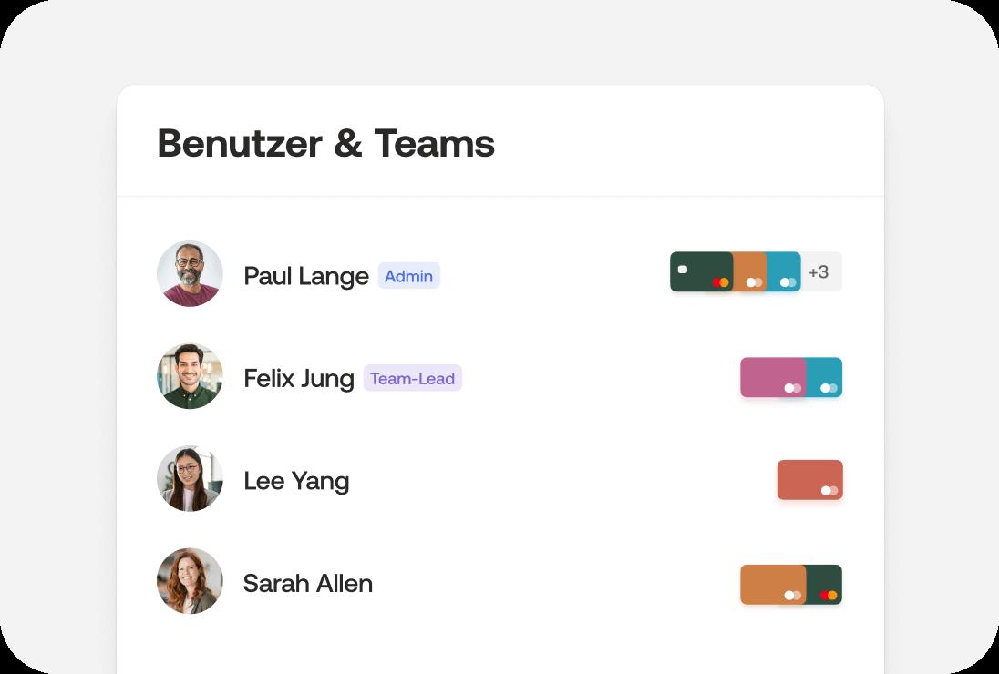 Karten fuer verschiedene Benutzer im Team, z.B. Admins oder Team-Lead