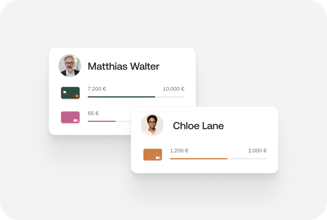 Virtuelle Kreditkarten mit allen Transaktionsdetails und Upload von Belegen