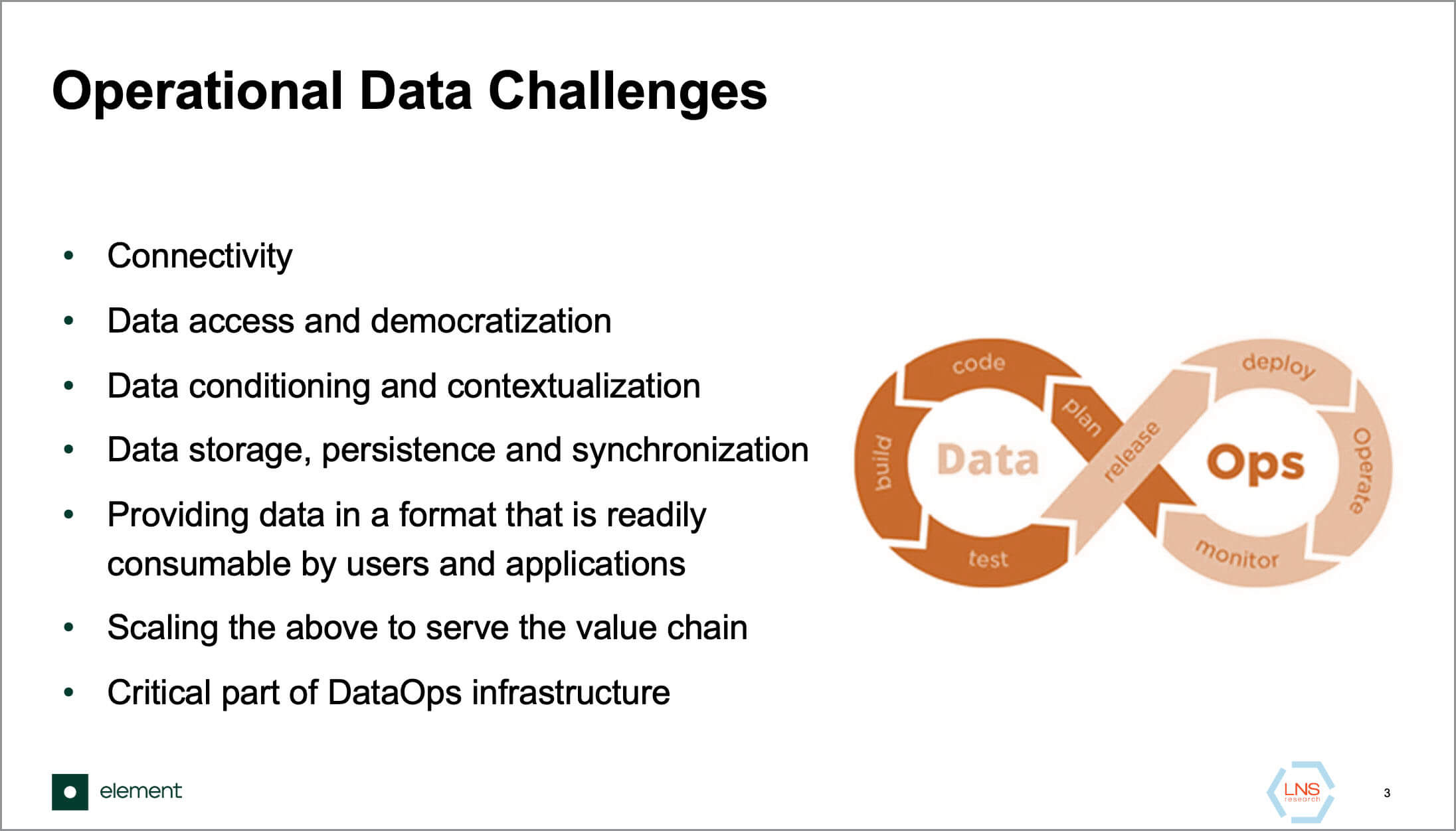 maximize-the-value-of-your-operational-data
