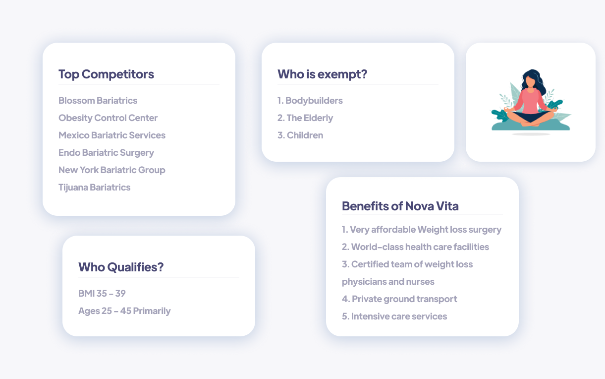 Nova Vita Research Statistics identified top competitors, who qualifies, and who is exempt from service.