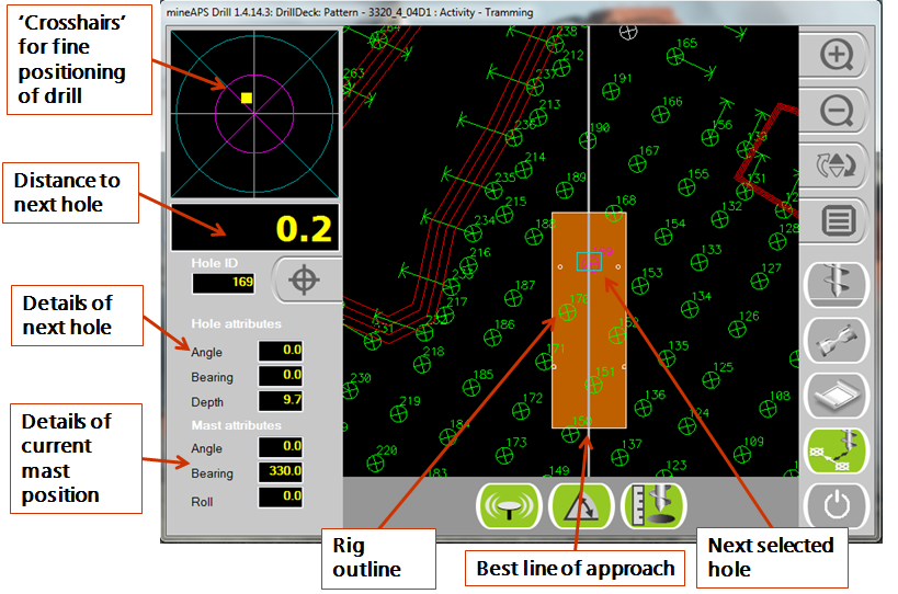 Screenshot of Wenco Drill Navigation Main Screen