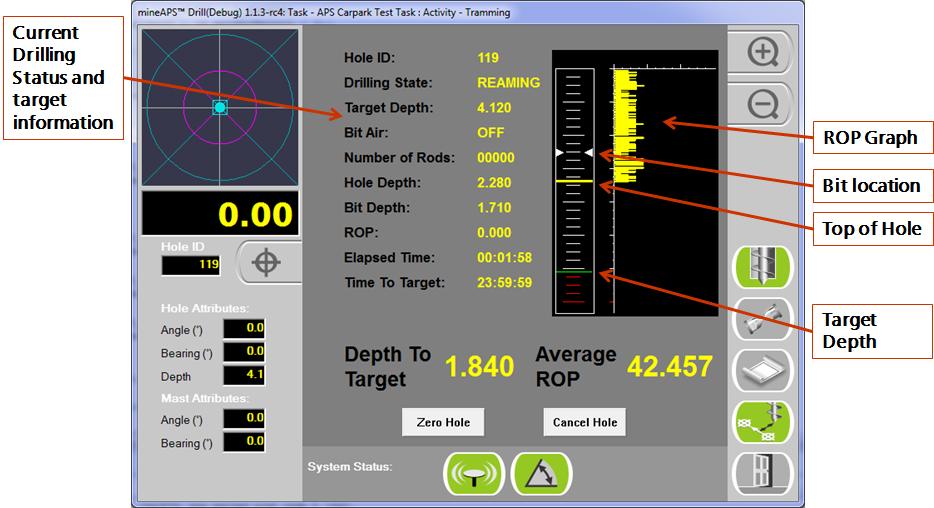 Screenshot of Wenco Drill Navigation drilling screen