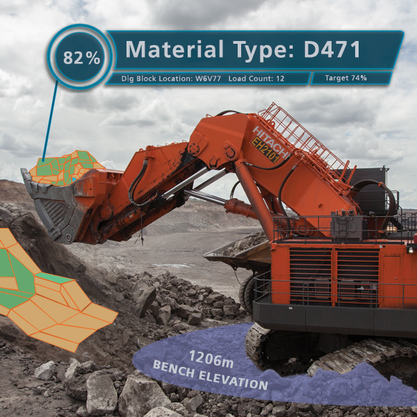 High precision GPS and machine guidance software for complex ore bodies