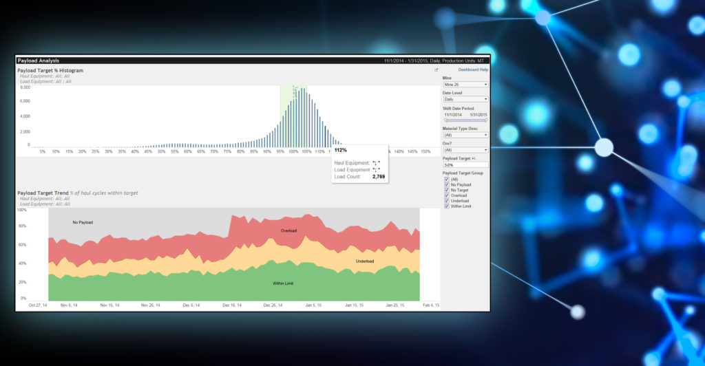 System 6 Spotlight #2: How Wenco handles mining data to extract more unrealized value