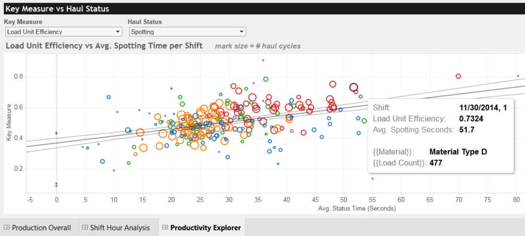 What's the deal with business intelligence for mining?