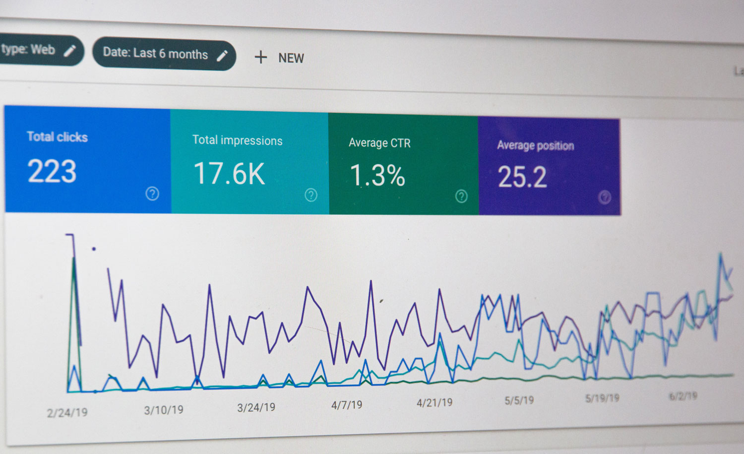 How to get access to influencer marketing metrics and drive results through Google Analytics and Everflow.