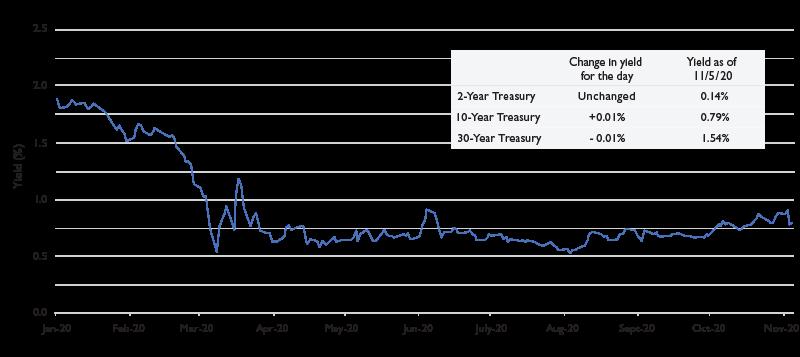 mfc0053-1120-chart-1