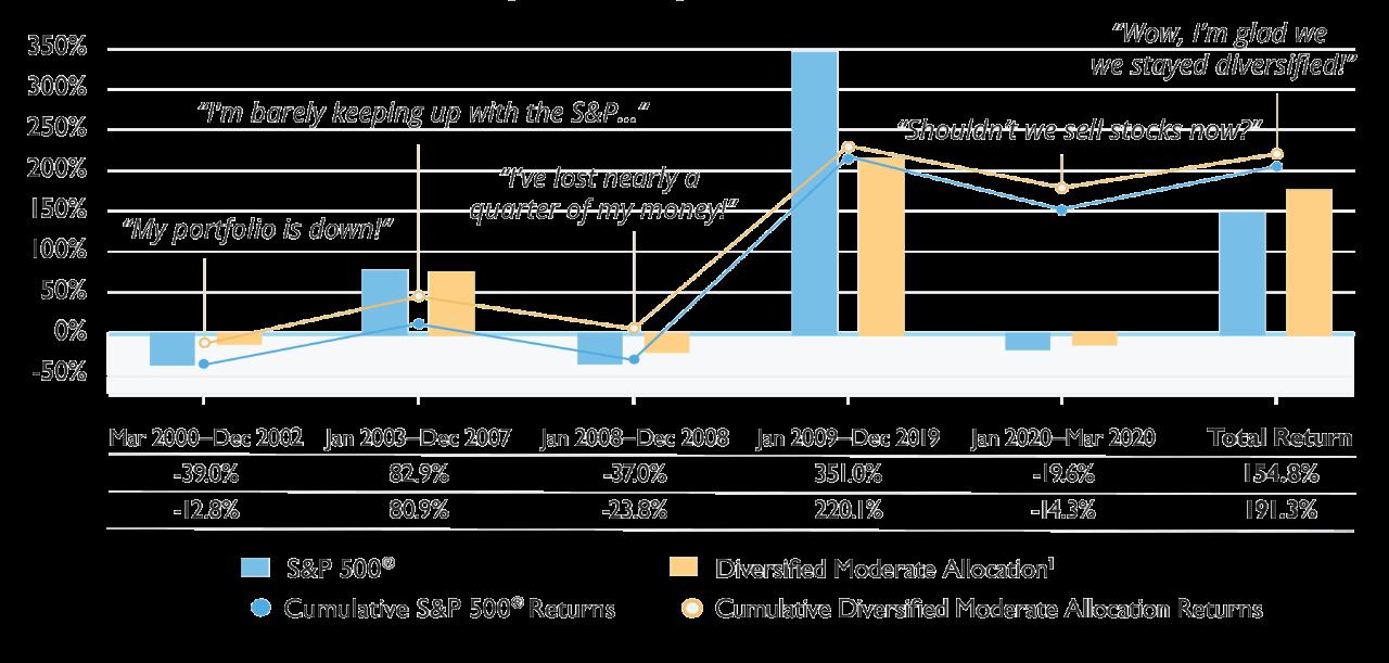 mfc1874-chart-1