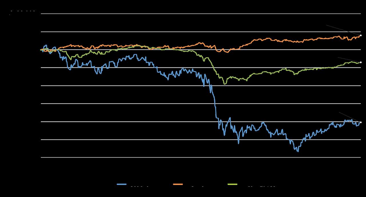 mfc1675-chart-2