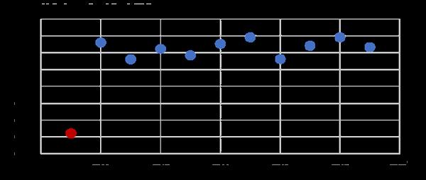 MFP1586_Chart_3_500x230