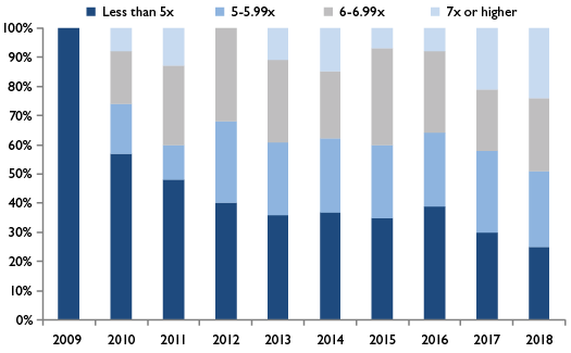 MFC1293_Chart 6