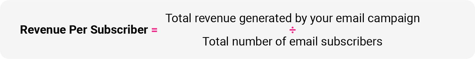 email_marketing_revenue_per_contact