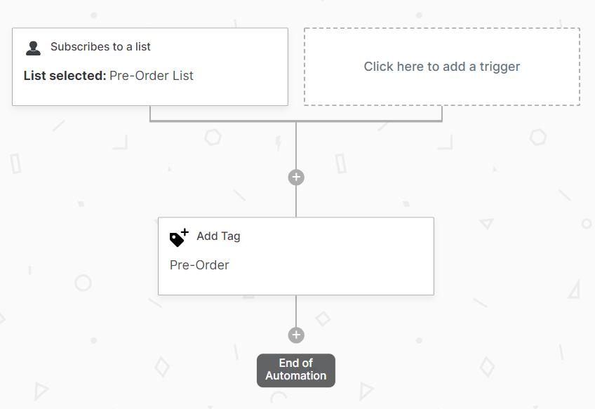 sendlane_email_automation_tagging