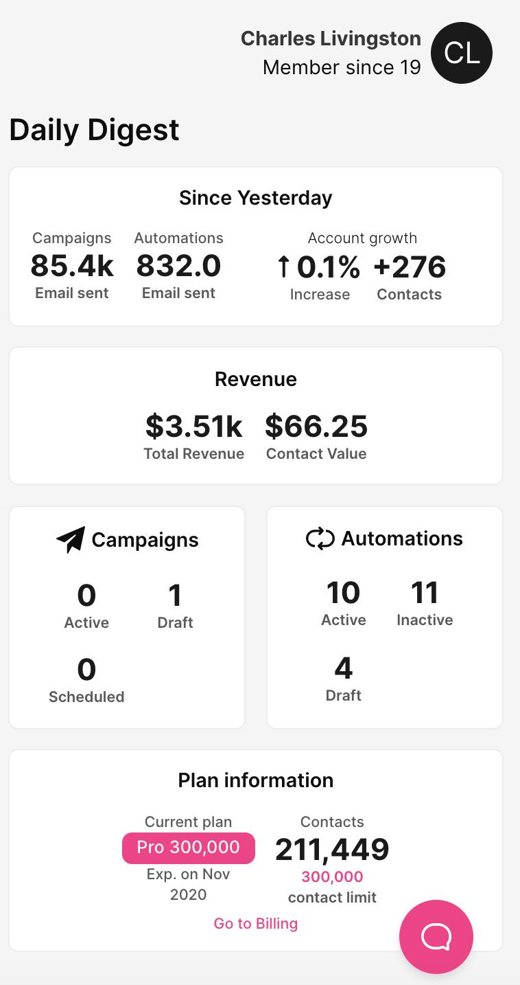 sendlane_email_marketing_analytics