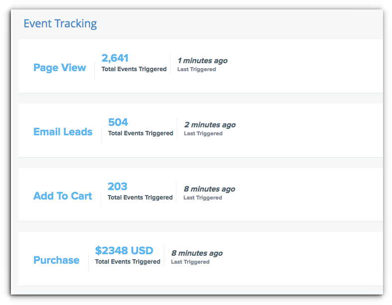 Sendlane Event Tracking Conversions - Ecommerce Business