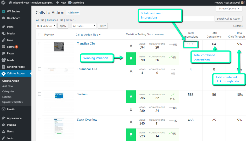 Create CTAs with Inbound Now and Sendlane