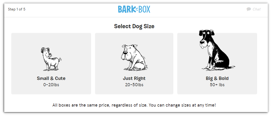 Bark Box - Ecommerce Business - Sendlane