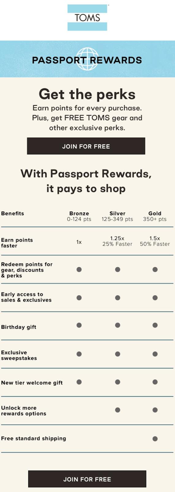increase-cltv-customer-rewards