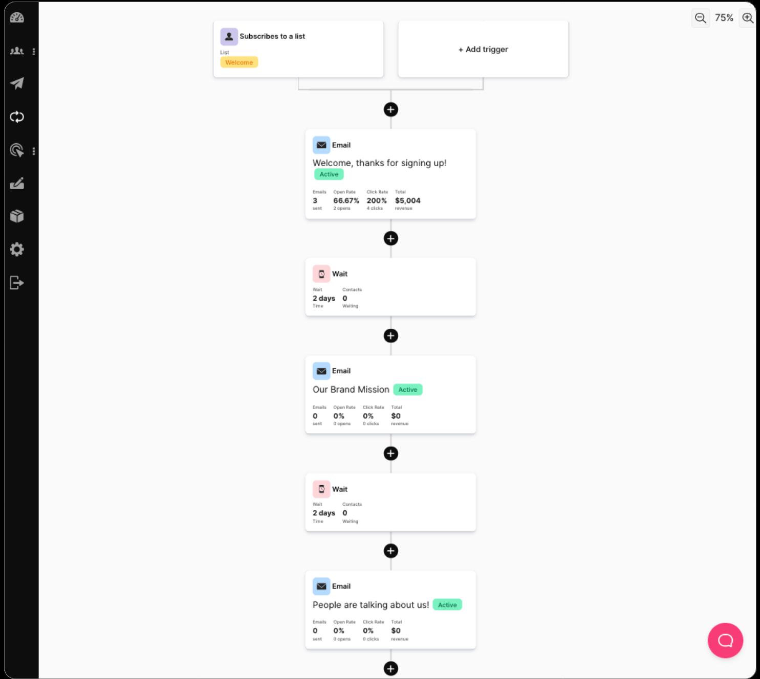 sendlane_automation_lead_nurture