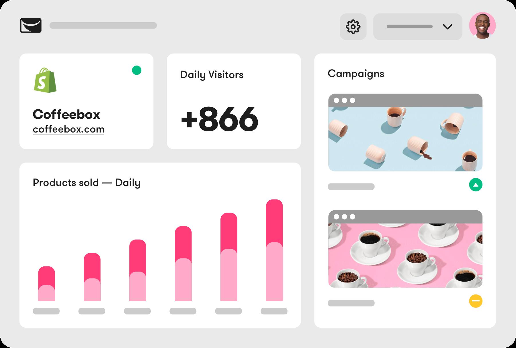 Shopify dashboard integration