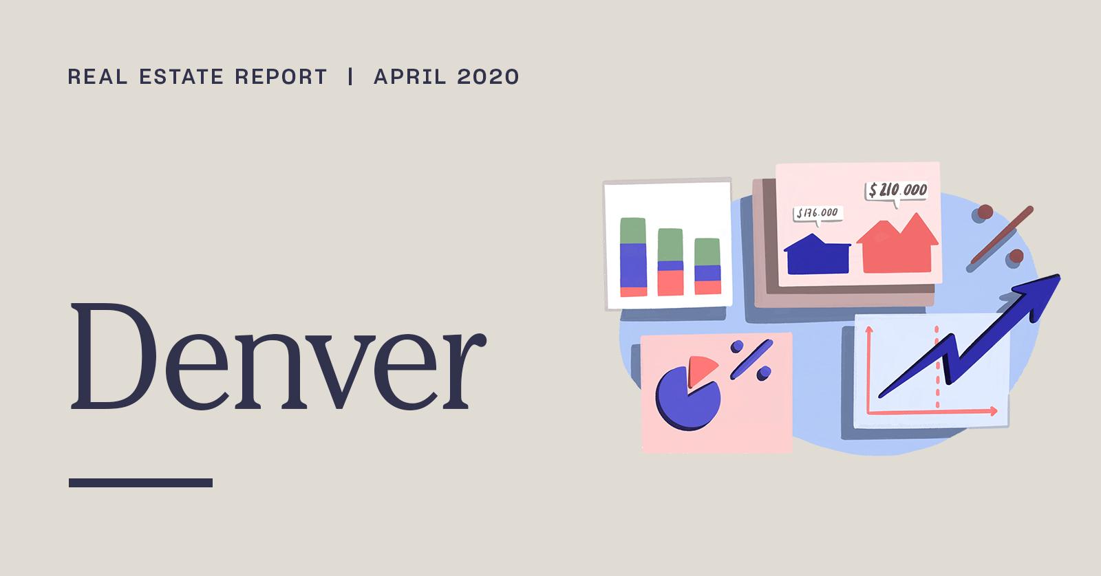 Denver Real Estate Report | April 2020