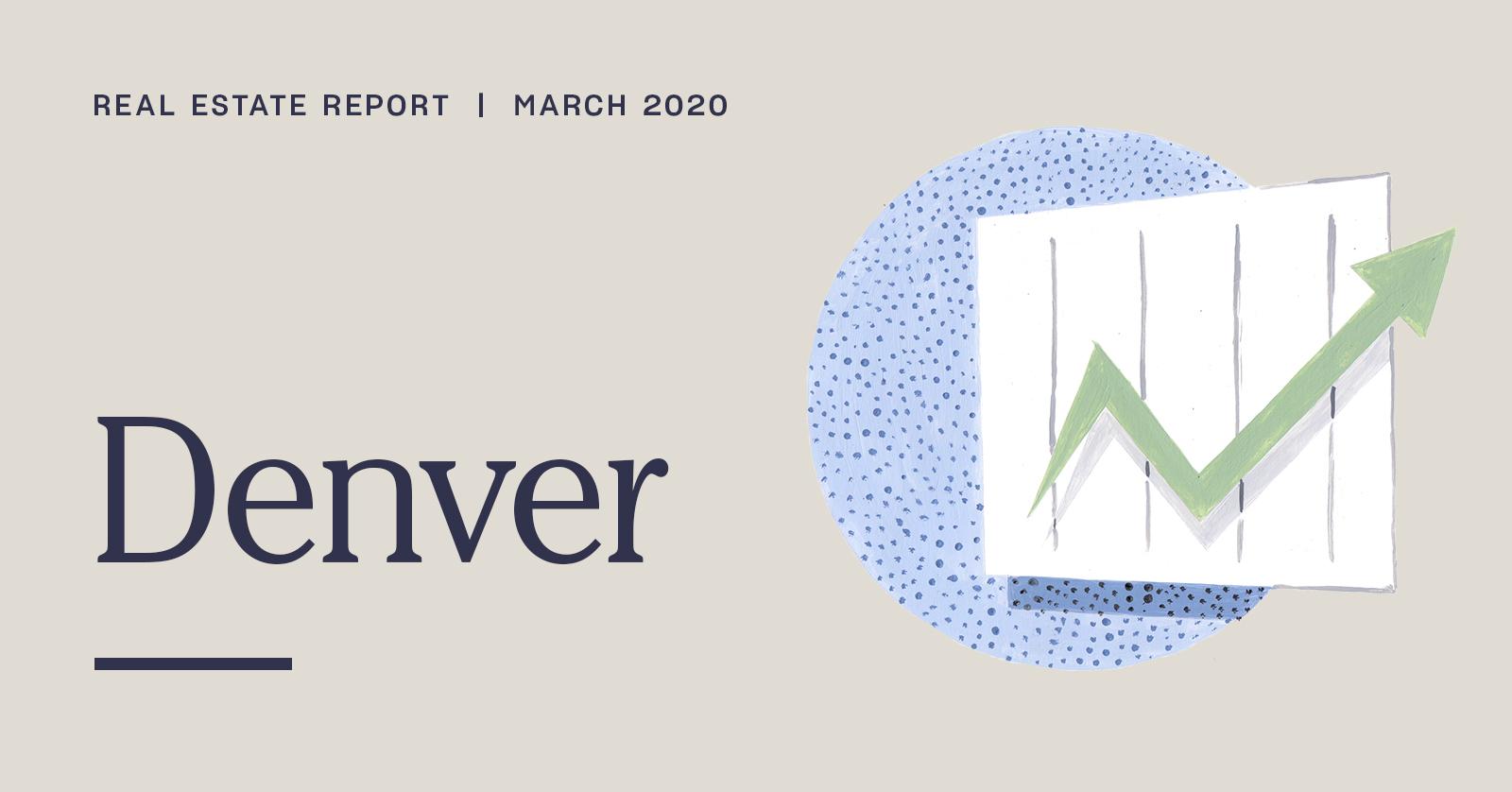 Denver Real Estate Report | March 2020