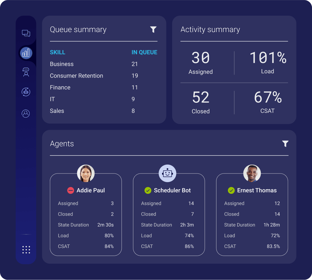 View of agent and chatbot performance in Conversation Manager