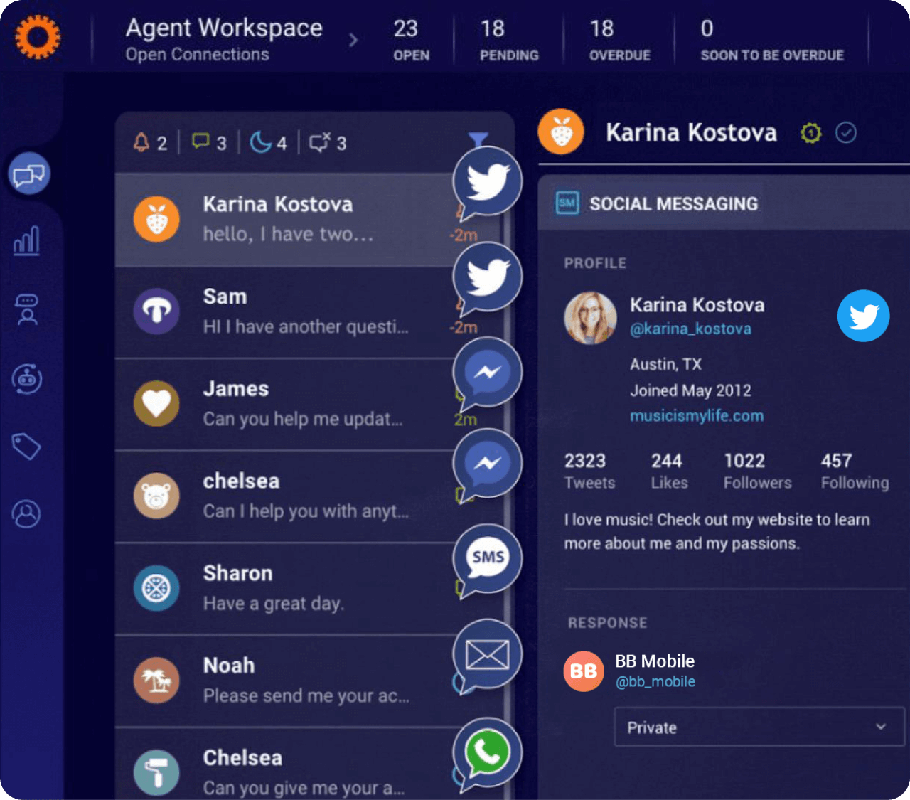 Showing how Conversational Cloud can manage each social media channel
