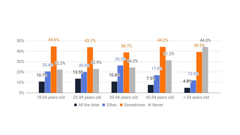 AI consumer report image