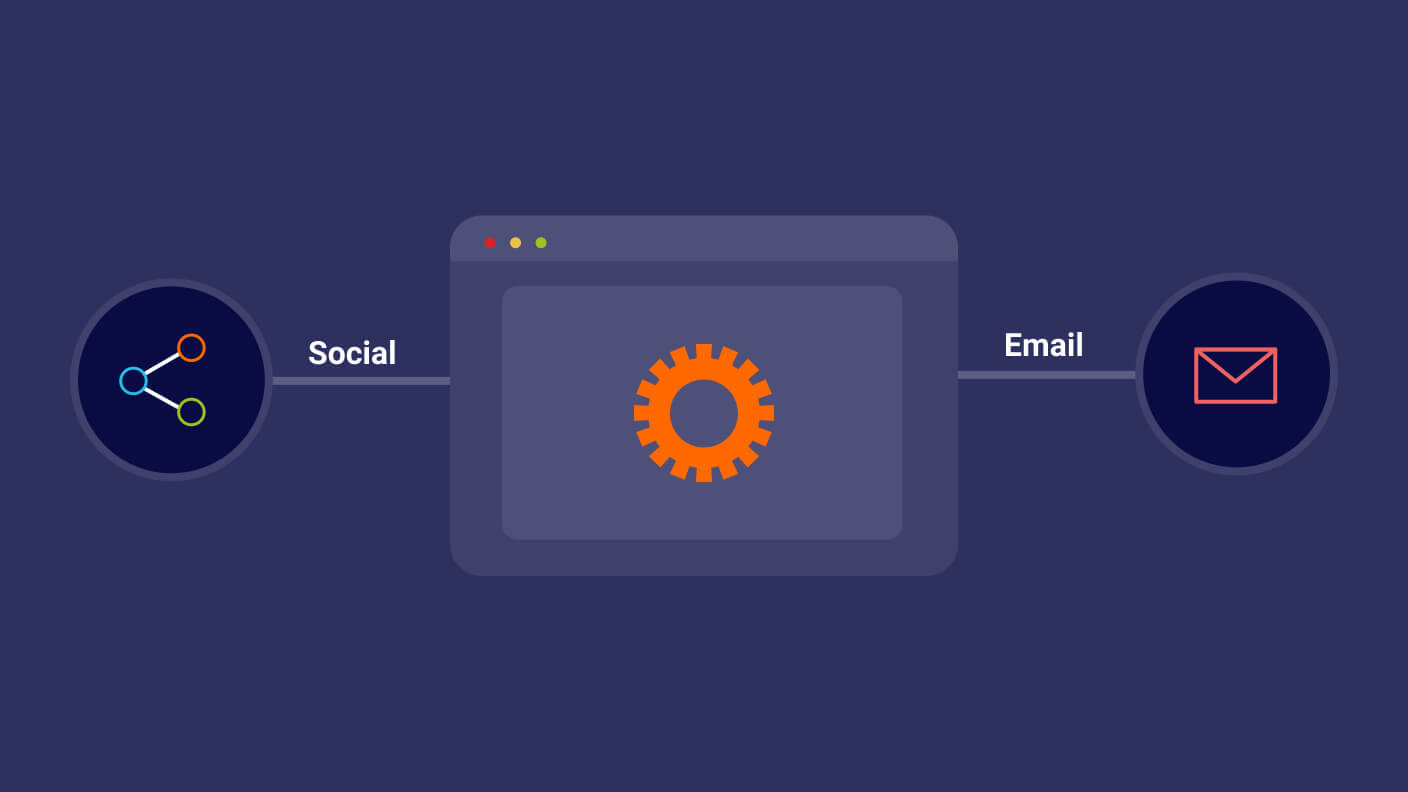 Illustration of how social and email channels can flow through LivePerson
