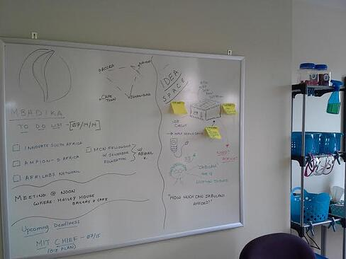 Analog whiteboard