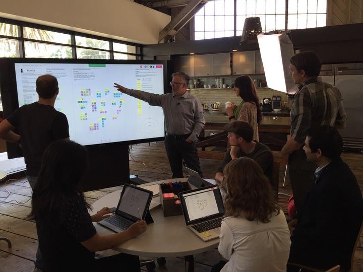 in-person digital collaboration facilitation