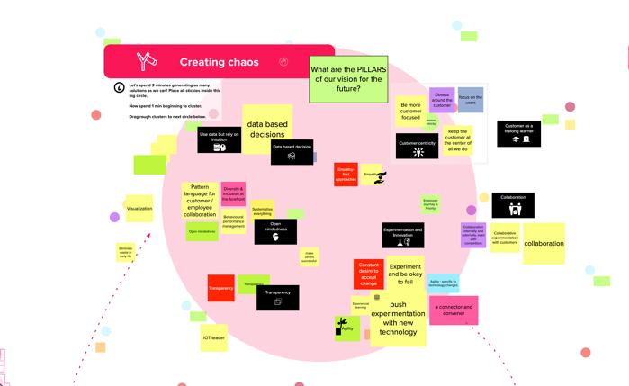 creating chaos MURAL webinar