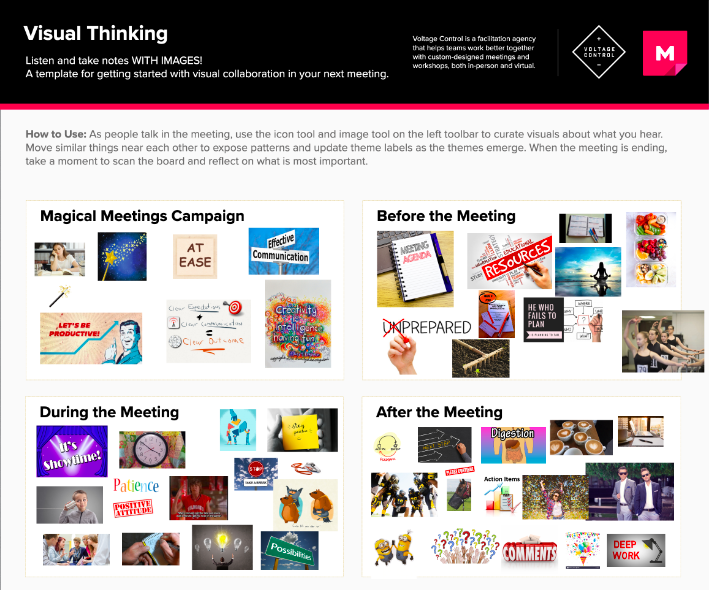 Visual thinking template in MURAL