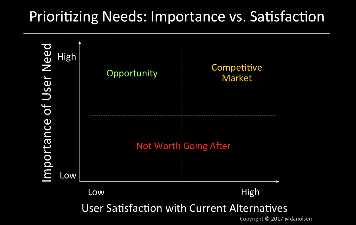 Opportunity Chart.png