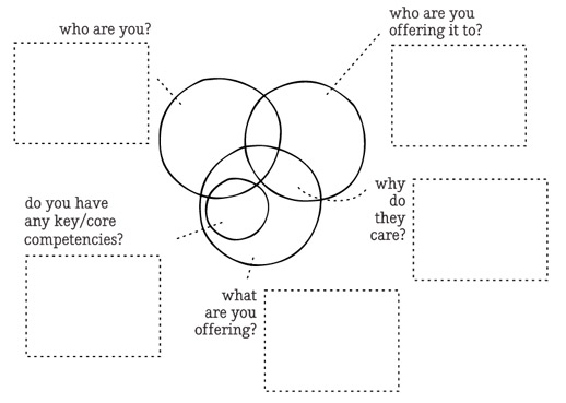 Image-1---The-five-questions